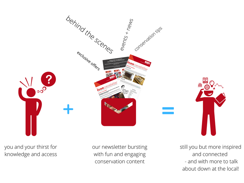 Graphic showing the benefits of the Icon newsletter